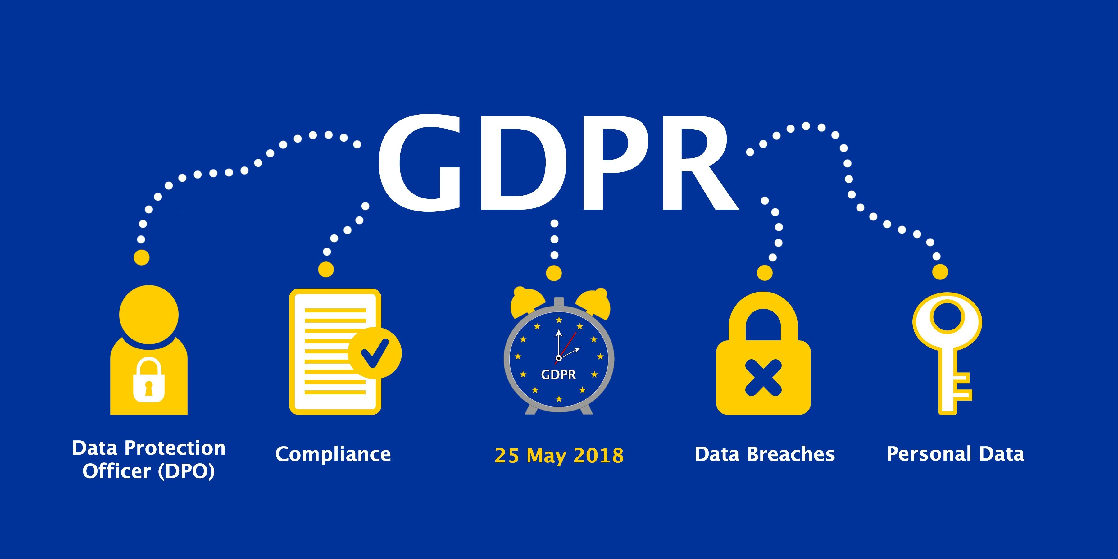 General Data Protection Regulation (GDPR): Key Facts You Need to Know